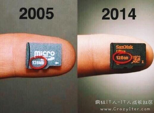 """芯片商收到""""最后通牒"""":你的传统发展空间已不足 1 纳米"""